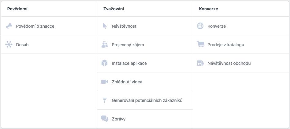 Znázornění typů kampaní na Facebooku